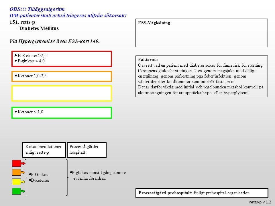 Ketoner 1,0-2,5  Ketoner < 1,0 Processåtgärder hospitalt: OBS!!! Tilläggsalgoritm DM-patienter skall också triageras utifrån sökorsak! 151. retts-p