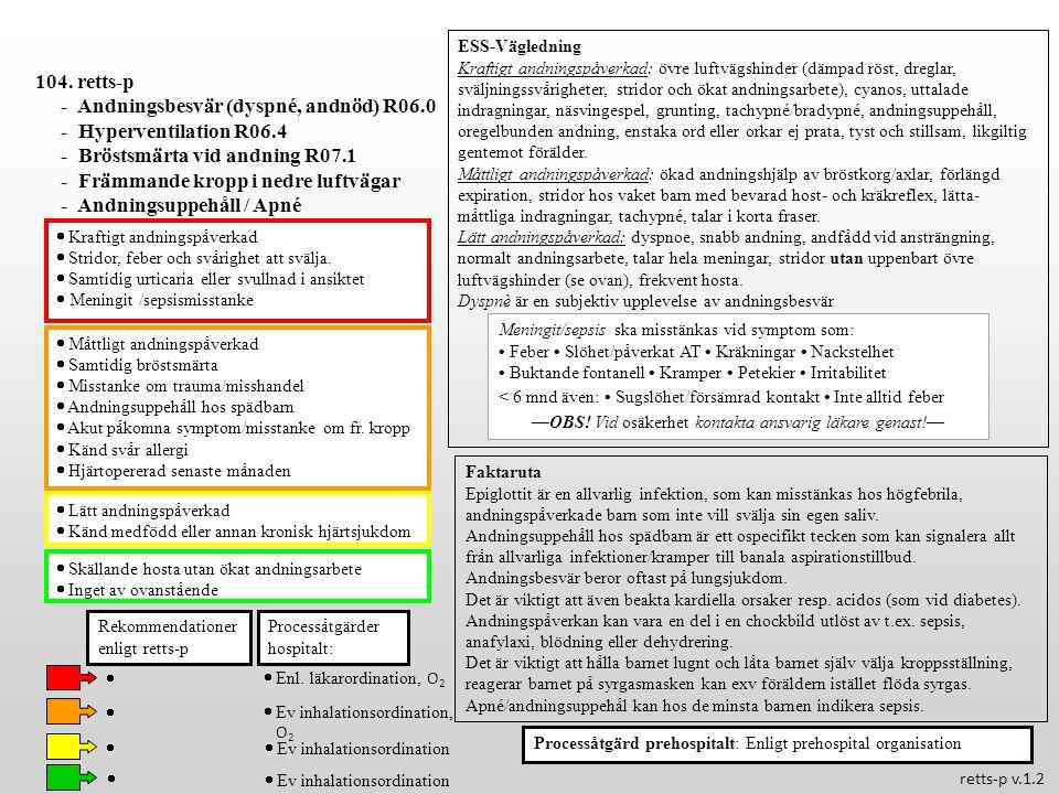  Immunosupprimerad patient  Inget av ovanstående Processåtgärder hospitalt: 147.