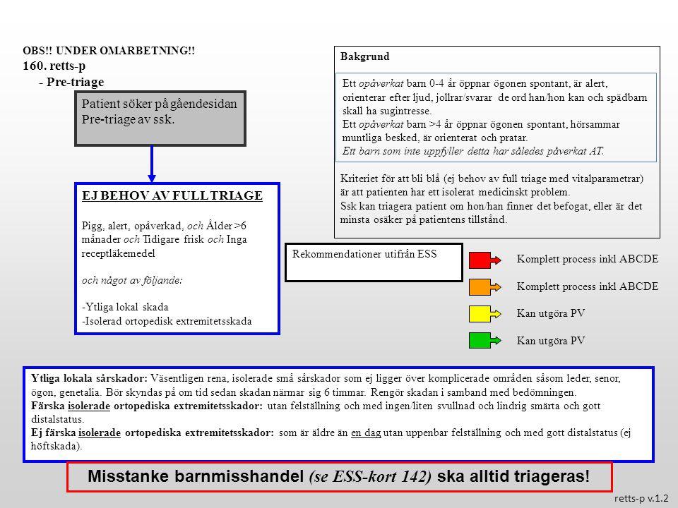 OBS!! UNDER OMARBETNING!! 160. retts-p - Pre-triage Patient söker på gåendesidan Pre-triage av ssk. EJ BEHOV AV FULL TRIAGE Pigg, alert, opåverkad, oc