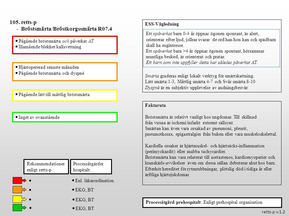  Misstänkt urinstämma  Makroskopisk hematuri  Känd njursjukdom och ödem  Inget av ovanstående Processåtgärder hospitalt: 116.
