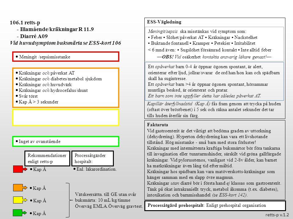  Intervallartad buksmärta och blodig avföring  Koagulationshämmande medicinering eller blödningsbenägenhet*  Svalgkirurgi <14 dagar tidigare  Inget av ovanstående Processåtgärder hospitalt: 107.
