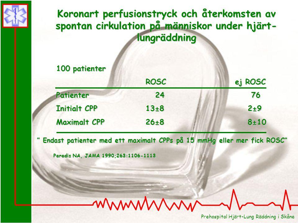 Koronart perfusionstryck och återkomsten av spontan cirkulation på människor under hjärt- lungräddning 100 patienter ROSCej ROSC Patienter 24 76 Initialt CPP13±8 2±9 Maximalt CPP26±8 8±10 Paradis NA, JAMA 1990;263:1106-1113 Endast patienter med ett maximalt CPPs på 15 mmHg eller mer fick ROSC Prehospital Hjärt-Lung Räddning i Skåne