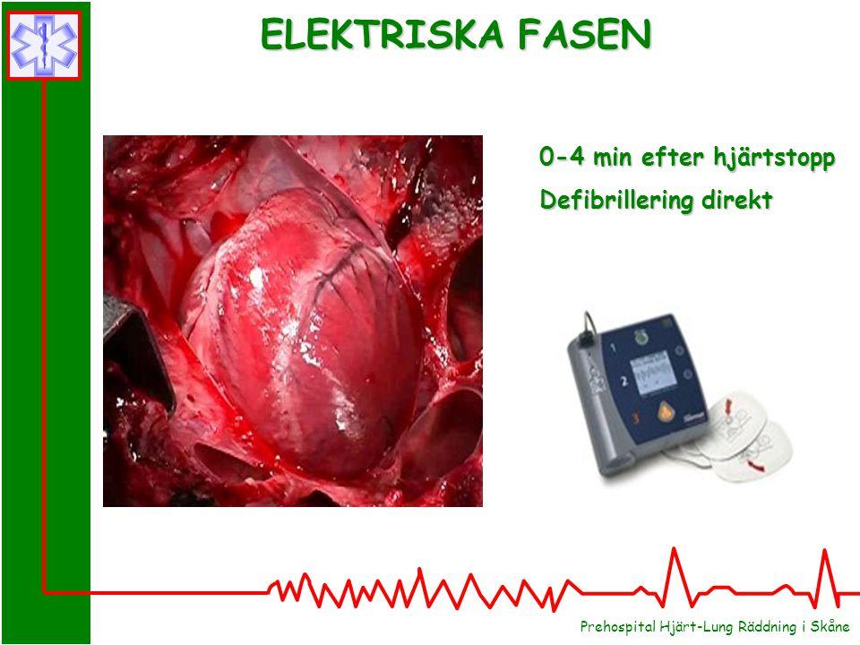 Prehospital Hjärt-Lung Räddning i Skåne ELEKTRISKA FASEN 0-4 min efter hjärtstopp Defibrillering direkt