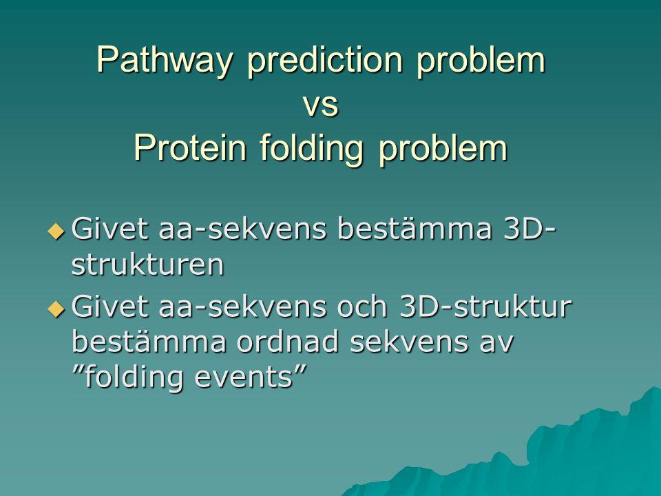 Varför är folding pathways intressanta.