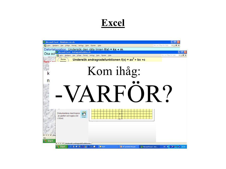 Har du förstått y = kx + m Excel Andragradsfunktionen Kom ihåg: -VARFÖR