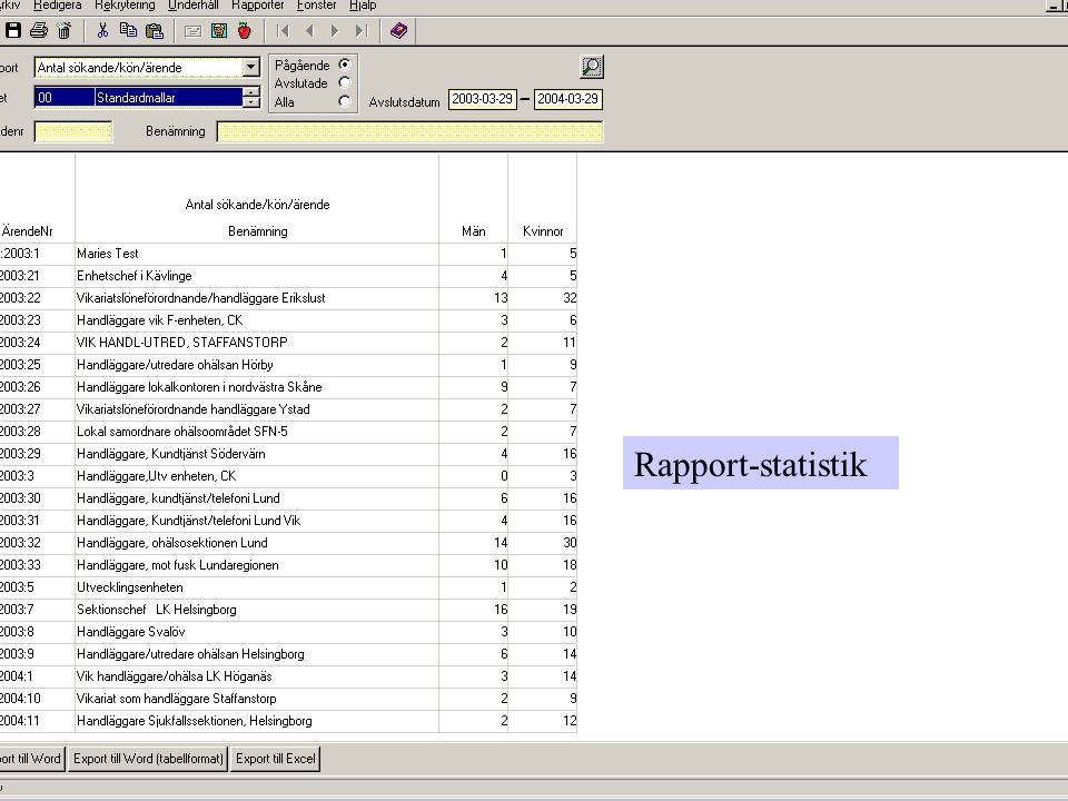 Rapport-statistik