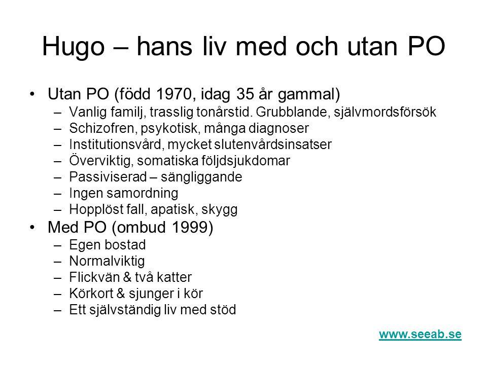 De totala effekterna per individ på årsbasis Lång sikt 170.000 kr Kort sikt 100.000 kr www.seeab.se