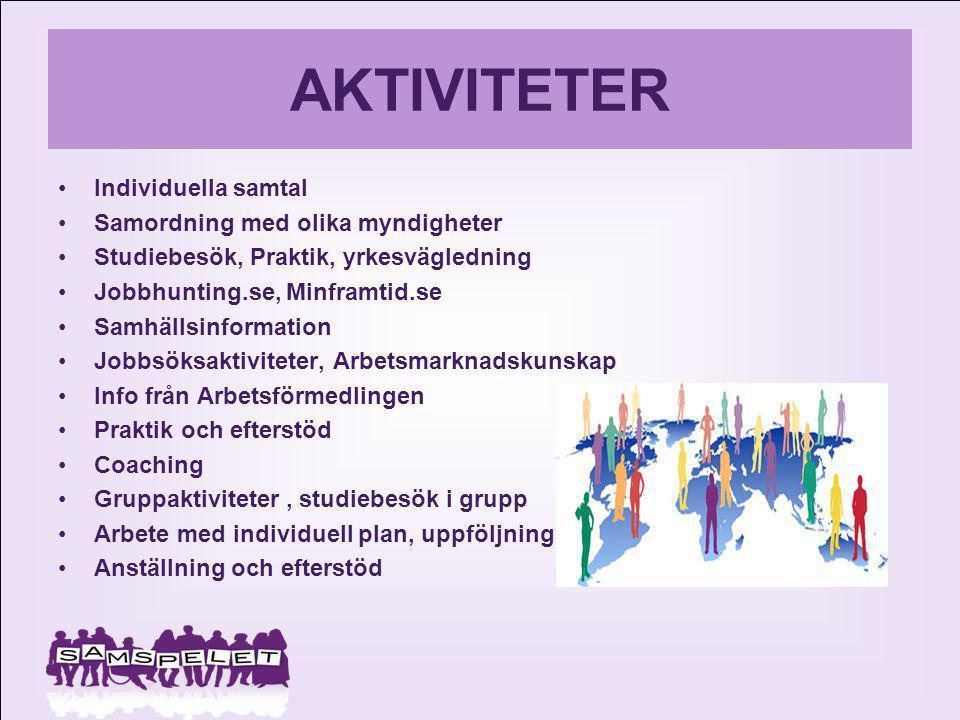 AKTIVITETER Individuella samtal Samordning med olika myndigheter Studiebesök, Praktik, yrkesvägledning Jobbhunting.se, Minframtid.se Samhällsinformati