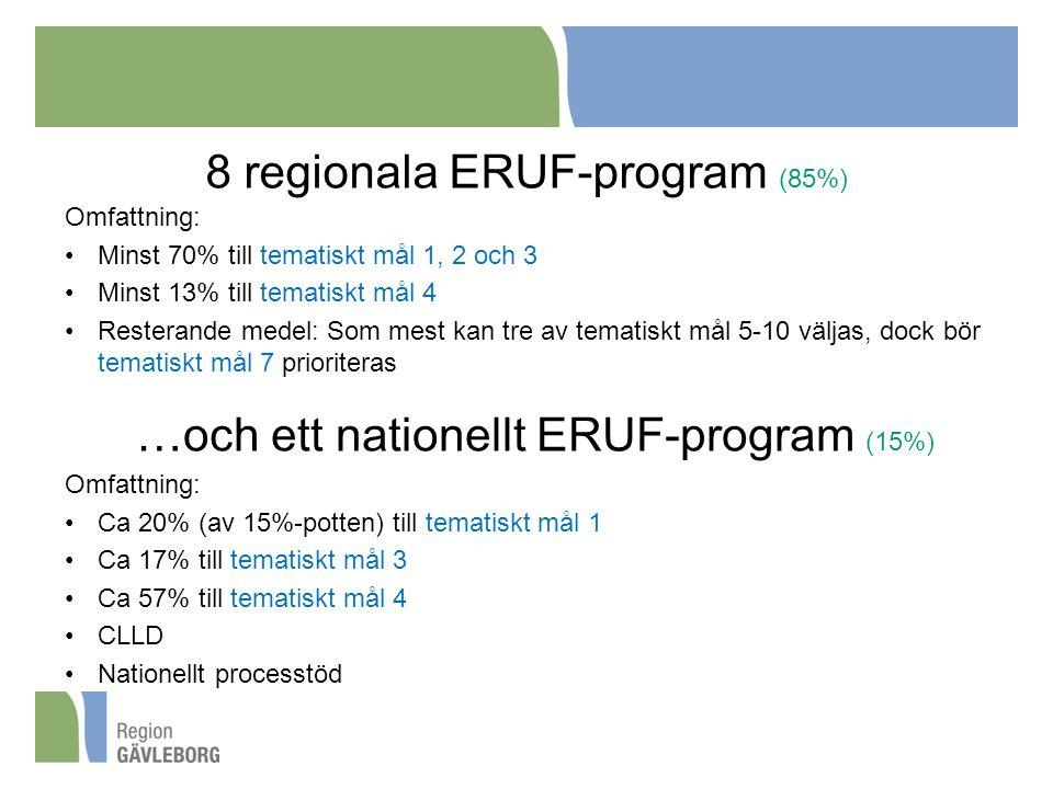 8 regionala ERUF-program (85%) Omfattning: Minst 70% till tematiskt mål 1, 2 och 3 Minst 13% till tematiskt mål 4 Resterande medel: Som mest kan tre av tematiskt mål 5-10 väljas, dock bör tematiskt mål 7 prioriteras …och ett nationellt ERUF-program (15%) Omfattning: Ca 20% (av 15%-potten) till tematiskt mål 1 Ca 17% till tematiskt mål 3 Ca 57% till tematiskt mål 4 CLLD Nationellt processtöd