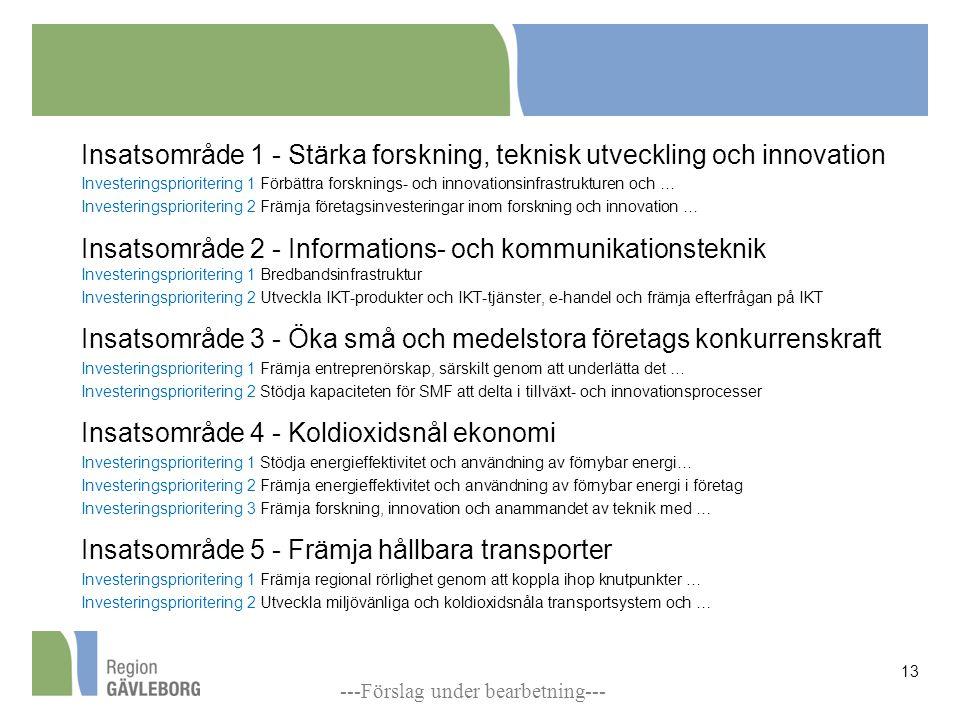 Insatsområde 1 - Stärka forskning, teknisk utveckling och innovation Investeringsprioritering 1 Förbättra forsknings- och innovationsinfrastrukturen och … Investeringsprioritering 2 Främja företagsinvesteringar inom forskning och innovation … Insatsområde 2 - Informations- och kommunikationsteknik Investeringsprioritering 1 Bredbandsinfrastruktur Investeringsprioritering 2 Utveckla IKT-produkter och IKT-tjänster, e-handel och främja efterfrågan på IKT Insatsområde 3 - Öka små och medelstora företags konkurrenskraft Investeringsprioritering 1 Främja entreprenörskap, särskilt genom att underlätta det … Investeringsprioritering 2 Stödja kapaciteten för SMF att delta i tillväxt- och innovationsprocesser Insatsområde 4 - Koldioxidsnål ekonomi Investeringsprioritering 1 Stödja energieffektivitet och användning av förnybar energi… Investeringsprioritering 2 Främja energieffektivitet och användning av förnybar energi i företag Investeringsprioritering 3 Främja forskning, innovation och anammandet av teknik med … Insatsområde 5 - Främja hållbara transporter Investeringsprioritering 1 Främja regional rörlighet genom att koppla ihop knutpunkter … Investeringsprioritering 2 Utveckla miljövänliga och koldioxidsnåla transportsystem och … 13 ---Förslag under bearbetning---