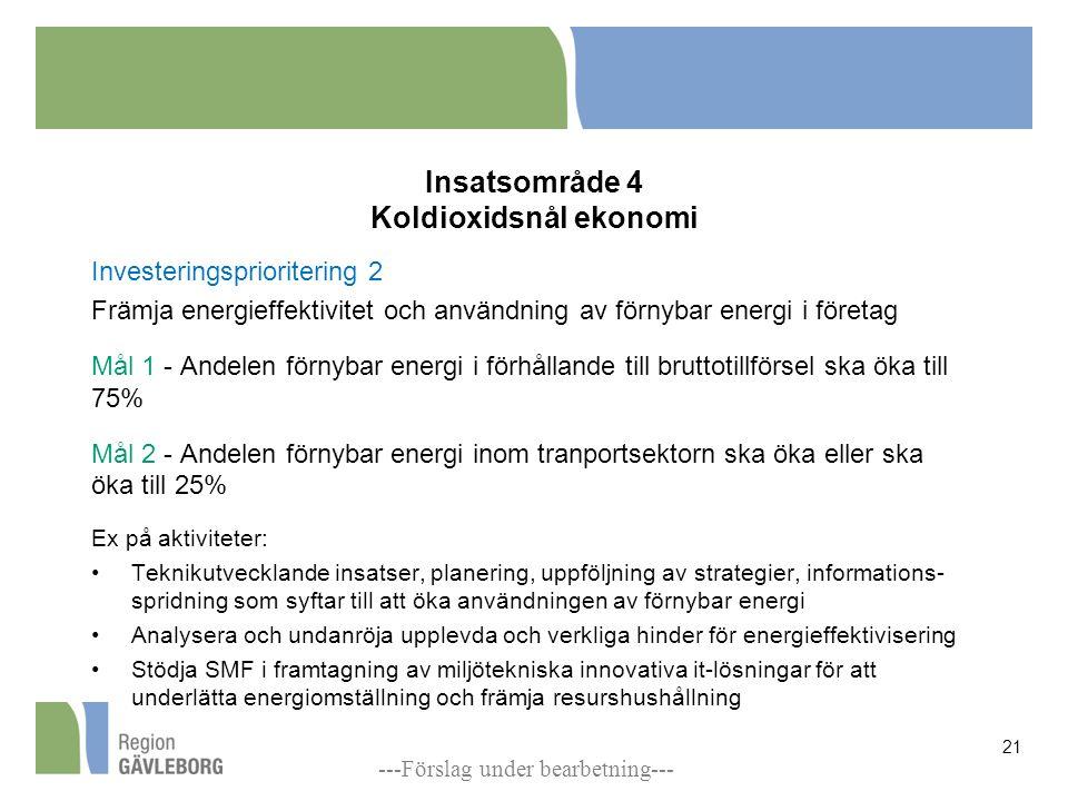 Insatsområde 4 Koldioxidsnål ekonomi Investeringsprioritering 2 Främja energieffektivitet och användning av förnybar energi i företag Mål 1 - Andelen förnybar energi i förhållande till bruttotillförsel ska öka till 75% Mål 2 - Andelen förnybar energi inom tranportsektorn ska öka eller ska öka till 25% Ex på aktiviteter: Teknikutvecklande insatser, planering, uppföljning av strategier, informations- spridning som syftar till att öka användningen av förnybar energi Analysera och undanröja upplevda och verkliga hinder för energieffektivisering Stödja SMF i framtagning av miljötekniska innovativa it-lösningar för att underlätta energiomställning och främja resurshushållning 21 ---Förslag under bearbetning---