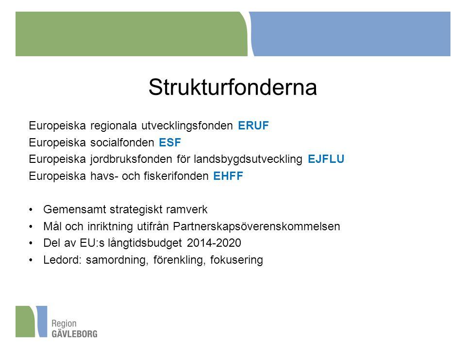 Strukturfonderna Europeiska regionala utvecklingsfonden ERUF Europeiska socialfonden ESF Europeiska jordbruksfonden för landsbygdsutveckling EJFLU Europeiska havs- och fiskerifonden EHFF Gemensamt strategiskt ramverk Mål och inriktning utifrån Partnerskapsöverenskommelsen Del av EU:s långtidsbudget 2014-2020 Ledord: samordning, förenkling, fokusering