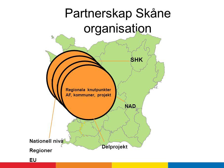 Partnerskap Skåne organisation SHK i Skåne Regionala knutpunkter SHK Nationell nivå Regioner EU NAD SHK i Skåne Regionala knutpunkter SHK i Skåne Regi
