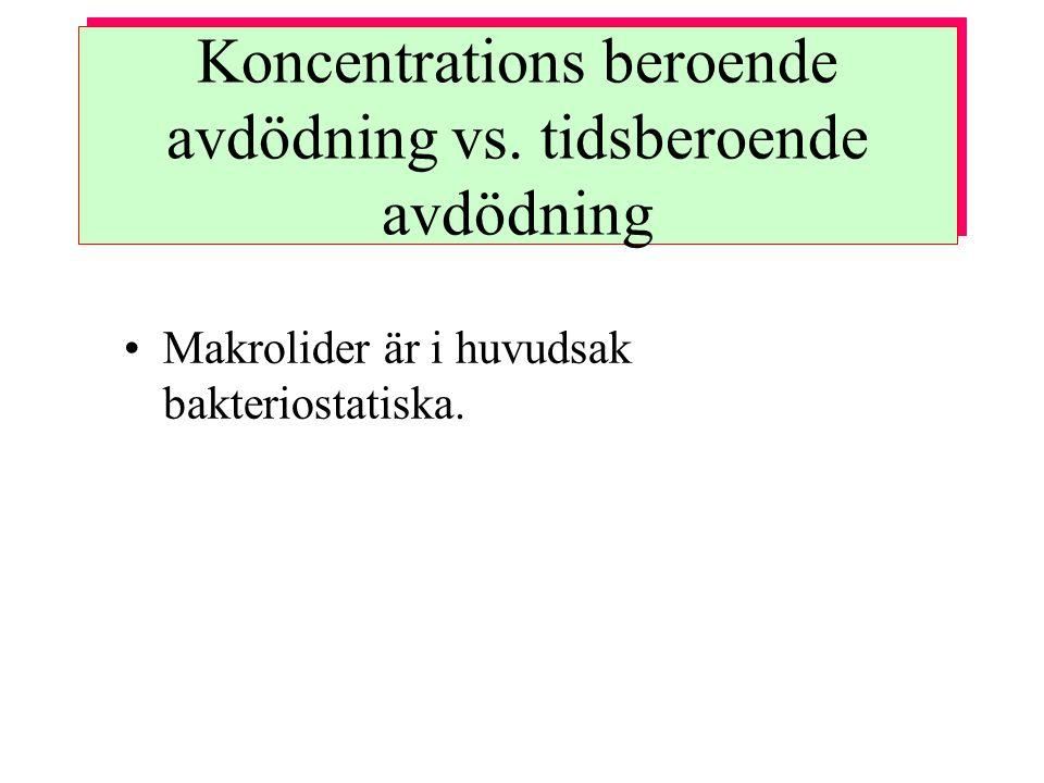 Makrolider är i huvudsak bakteriostatiska. Koncentrations beroende avdödning vs. tidsberoende avdödning