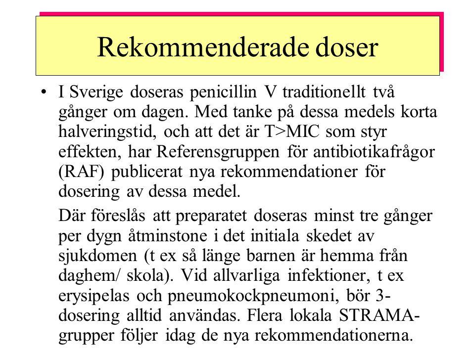 Rekommenderade doser I Sverige doseras penicillin V traditionellt två gånger om dagen. Med tanke på dessa medels korta halveringstid, och att det är T