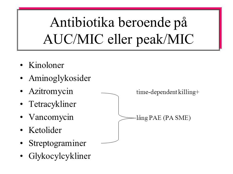 Antibiotika beroende på AUC/MIC eller peak/MIC Kinoloner Aminoglykosider Azitromycin time-dependent killing+ Tetracykliner Vancomycin lång PAE (PA SME