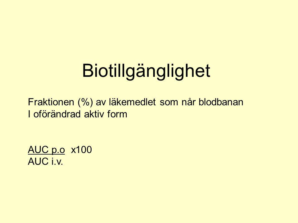 Cefotaxim SpektrumMIC-värden (nativa)mg/L ß-hemolytiska streptokocker0.008-0.032 pneumokocker0.004-0.032 H.