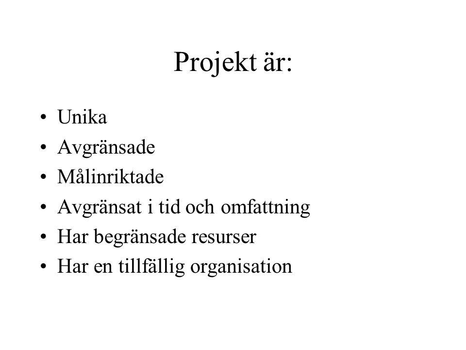 Projekt är: Unika Avgränsade Målinriktade Avgränsat i tid och omfattning Har begränsade resurser Har en tillfällig organisation