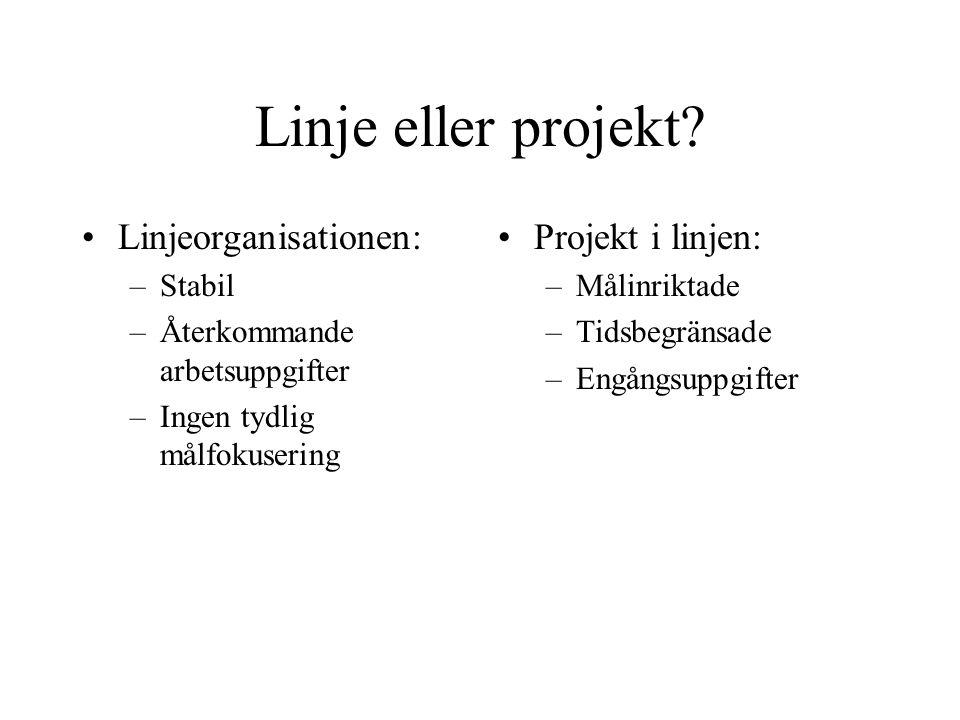 Linje eller projekt? Linjeorganisationen: –Stabil –Återkommande arbetsuppgifter –Ingen tydlig målfokusering Projekt i linjen: –Målinriktade –Tidsbegrä