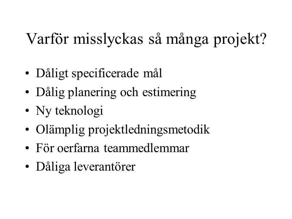 Varför misslyckas så många projekt? Dåligt specificerade mål Dålig planering och estimering Ny teknologi Olämplig projektledningsmetodik För oerfarna