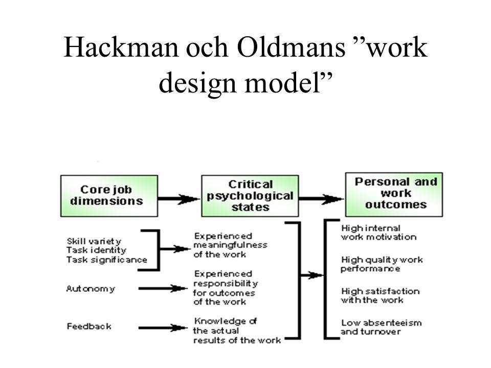 Hackman och Oldmans work design model