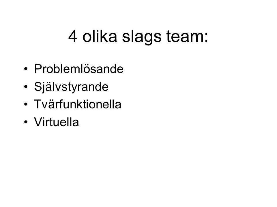4 olika slags team: Problemlösande Självstyrande Tvärfunktionella Virtuella