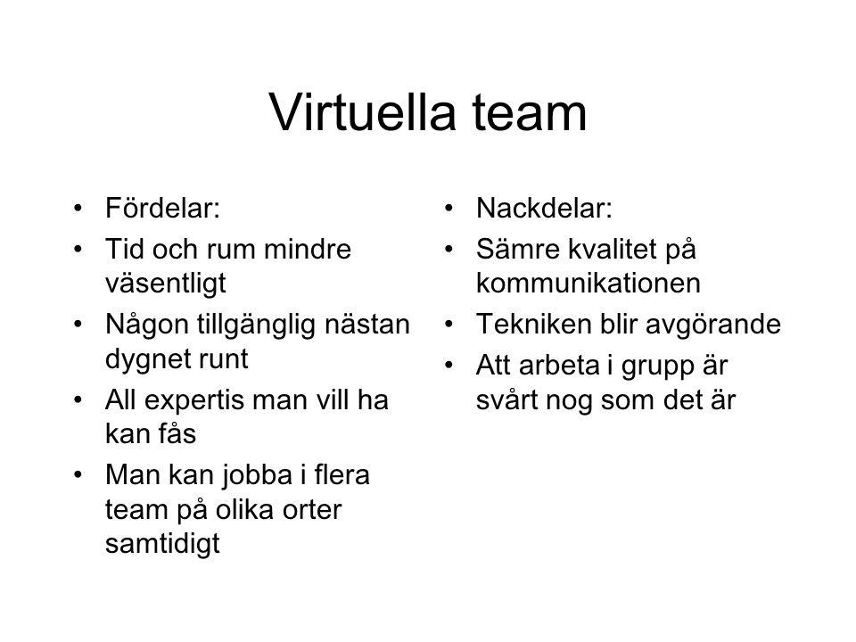 Virtuella team Fördelar: Tid och rum mindre väsentligt Någon tillgänglig nästan dygnet runt All expertis man vill ha kan fås Man kan jobba i flera tea