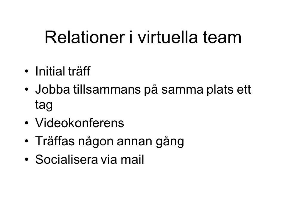 Relationer i virtuella team Initial träff Jobba tillsammans på samma plats ett tag Videokonferens Träffas någon annan gång Socialisera via mail