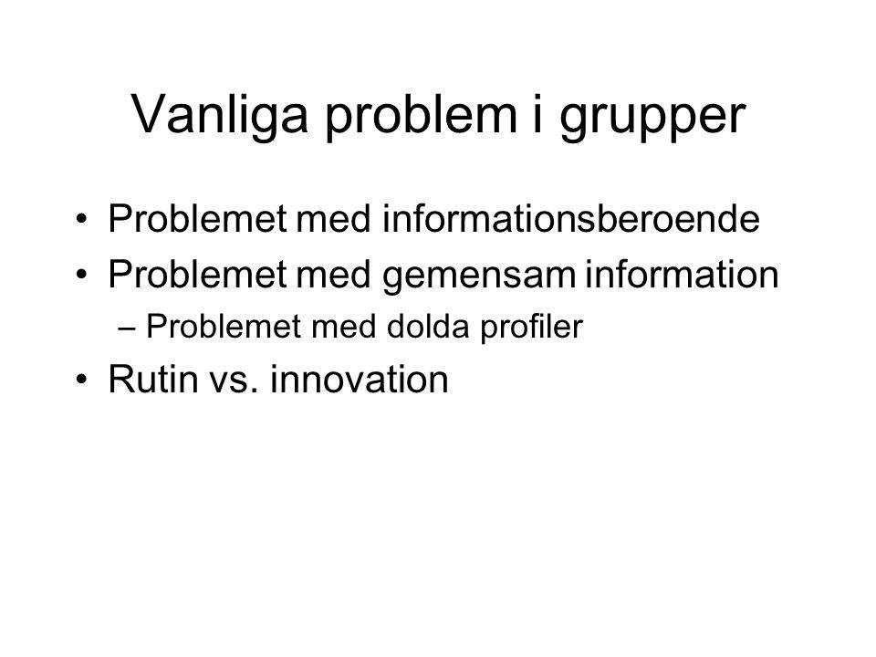 Vanliga problem i grupper Problemet med informationsberoende Problemet med gemensam information –Problemet med dolda profiler Rutin vs. innovation