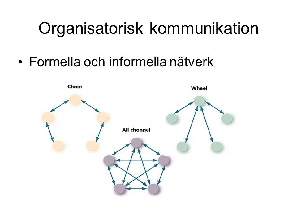 Organisatorisk kommunikation Formella och informella nätverk