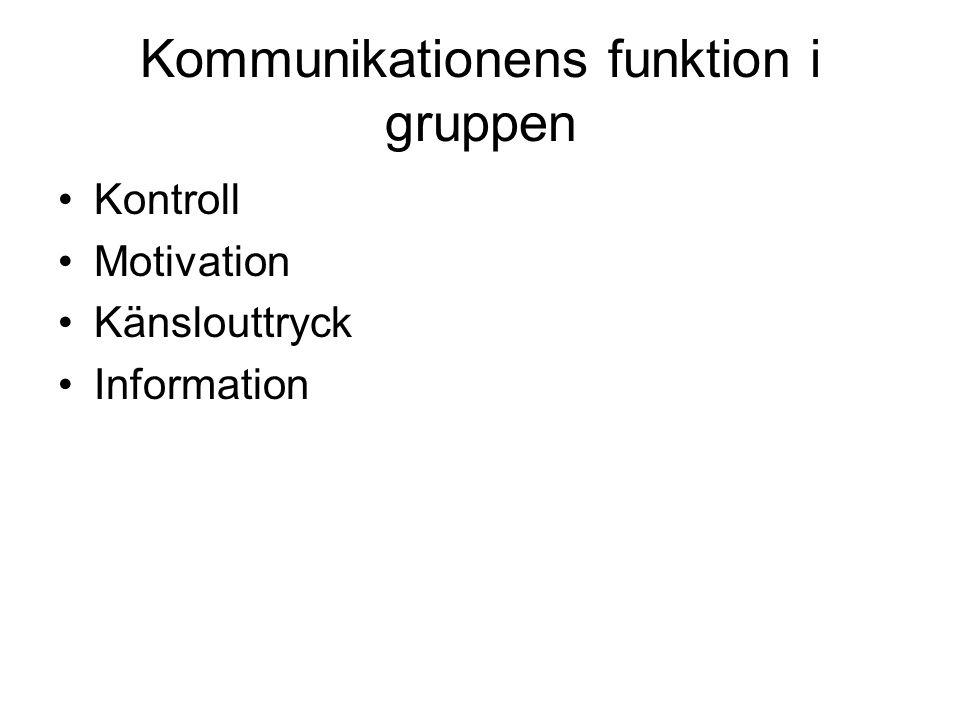 Kommunikationens funktion i gruppen Kontroll Motivation Känslouttryck Information