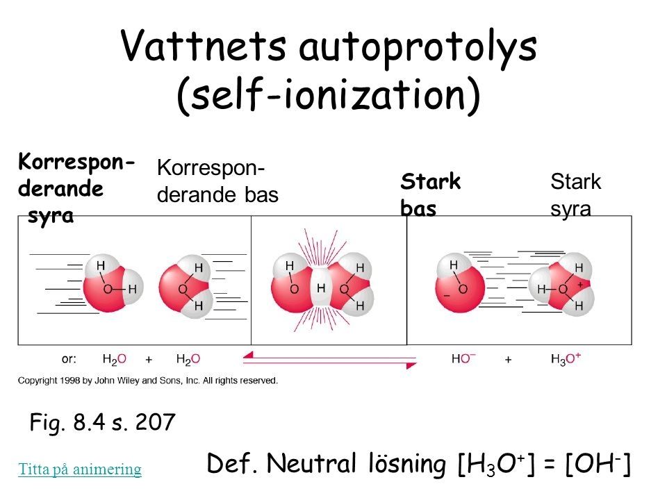 Vattnets autoprotolys (self-ionization) Titta på animering Fig. 8.4 s. 207 Korrespon- derande syra Stark bas Stark syra Korrespon- derande bas Def. Ne