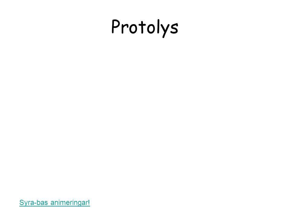Syra-bas jämvikt Reaktionsformel för protolys av H 2 CO 3 Skriv jämviktsekvation för H 2 CO 3 Syrakonstanten för H 2 CO 3 är
