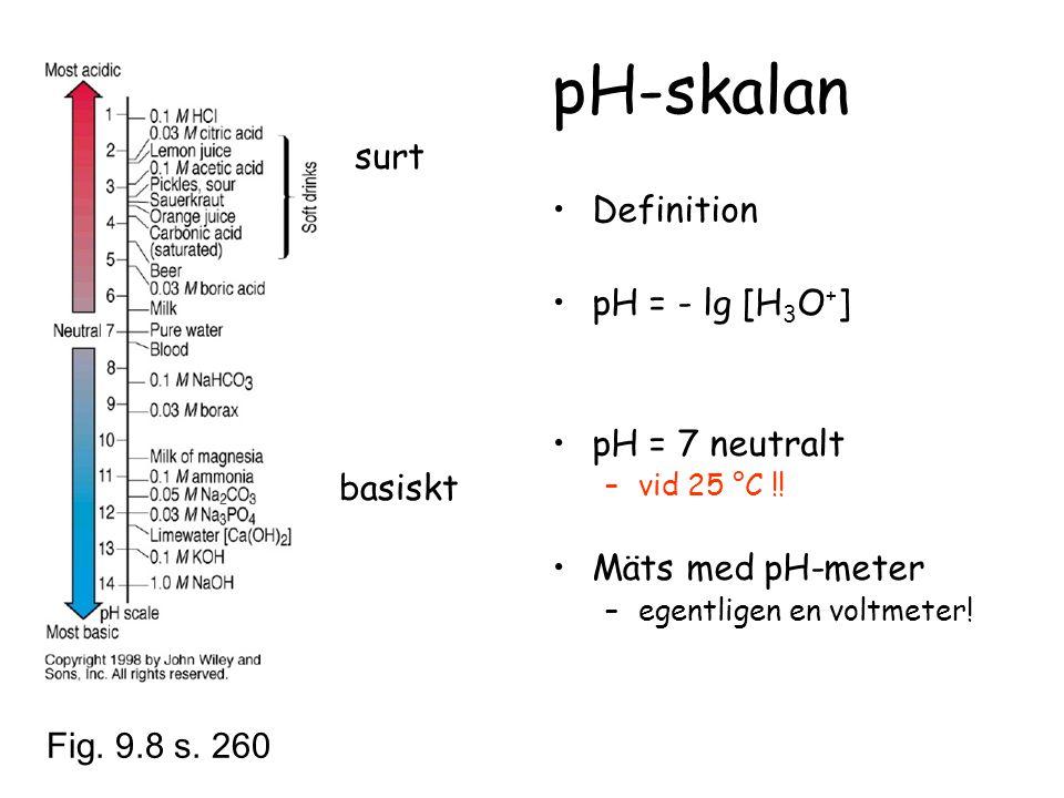 pH i saltsyra av olika konc [H 3 O + ] pH HCl 0,1 mol/L HCl 0,01 mol/L HCl 0,001 mol/L