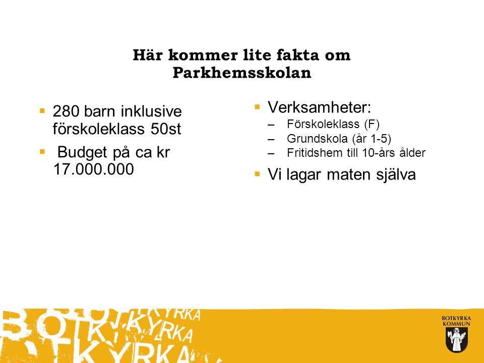 Här kommer lite fakta om Parkhemsskolan  280 barn inklusive förskoleklass 50st  Budget på ca kr 17.000.000  Verksamheter: –Förskoleklass (F) –Grund