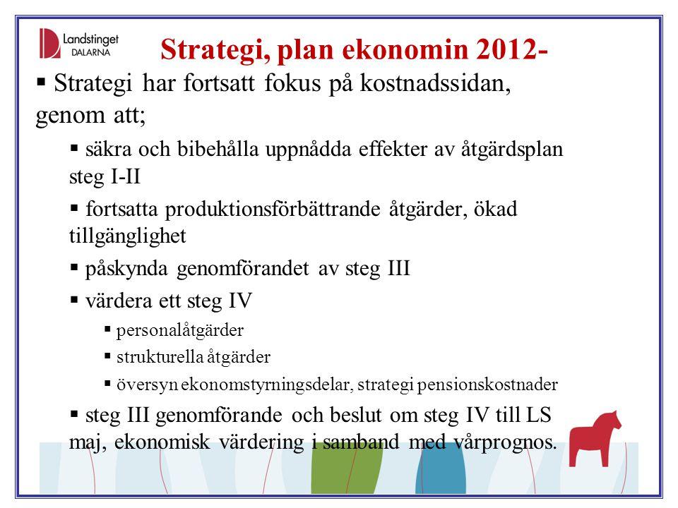 Strategi, plan ekonomin 2012-  Strategi har fortsatt fokus på kostnadssidan, genom att;  säkra och bibehålla uppnådda effekter av åtgärdsplan steg I