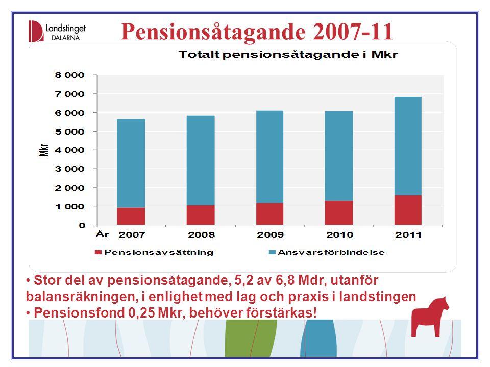 Pensionsåtagande 2007-11 Stor del av pensionsåtagande, 5,2 av 6,8 Mdr, utanför balansräkningen, i enlighet med lag och praxis i landstingen Pensionsfo