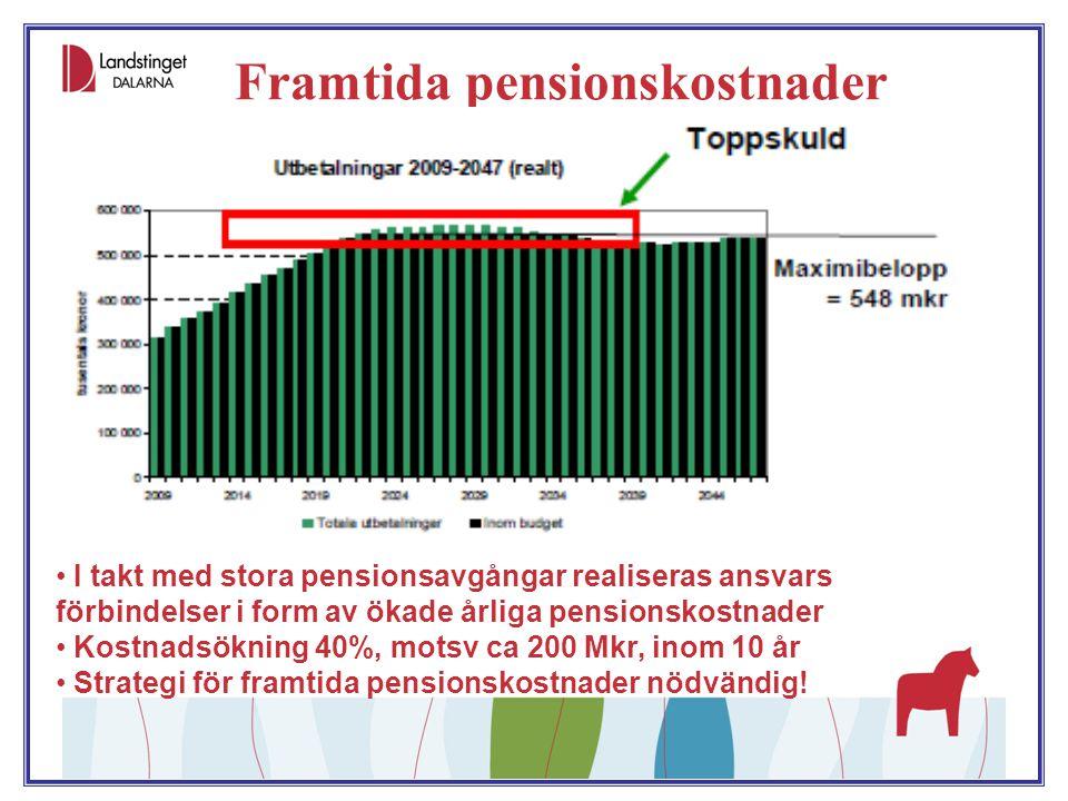 Framtida pensionskostnader I takt med stora pensionsavgångar realiseras ansvars förbindelser i form av ökade årliga pensionskostnader Kostnadsökning 4
