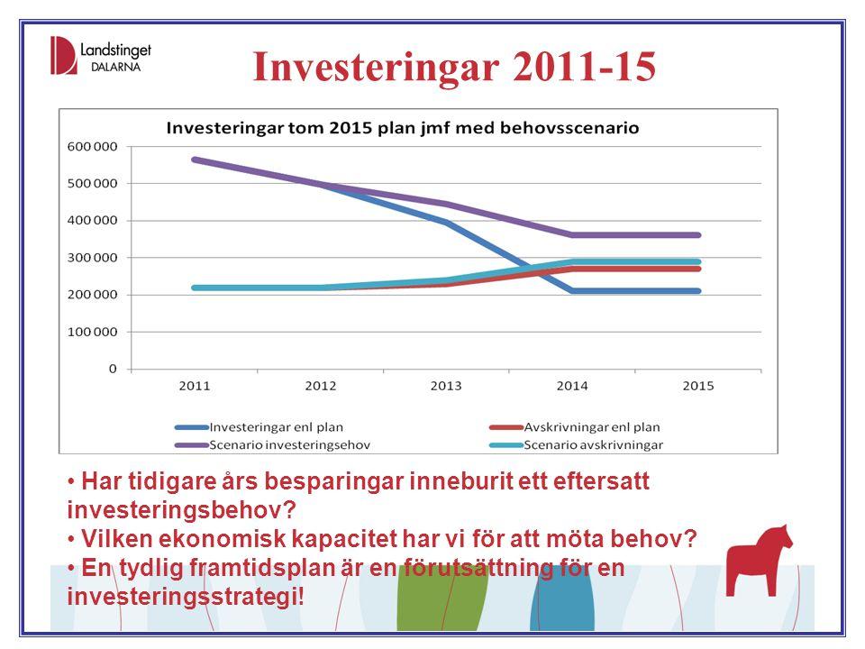 Investeringar 2011-15 Har tidigare års besparingar inneburit ett eftersatt investeringsbehov? Vilken ekonomisk kapacitet har vi för att möta behov? En