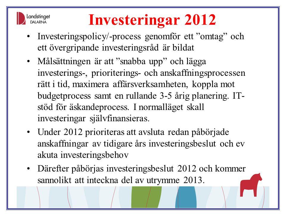 """Investeringar 2012 Investeringspolicy/-process genomför ett """"omtag"""" och ett övergripande investeringsråd är bildat Målsättningen är att """"snabba upp"""" o"""