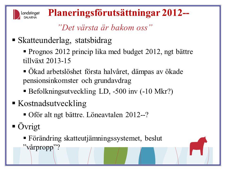 """Planeringsförutsättningar 2012-- """"Det värsta är bakom oss""""  Skatteunderlag, statsbidrag  Prognos 2012 princip lika med budget 2012, ngt bättre tillv"""