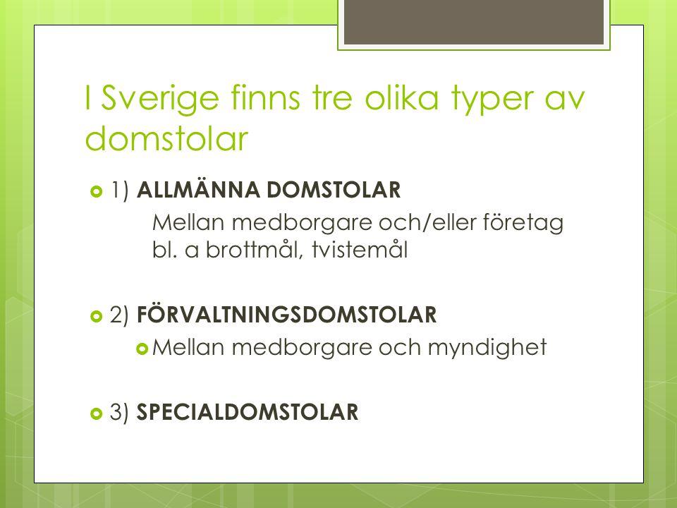 I Sverige finns tre olika typer av domstolar  1) ALLMÄNNA DOMSTOLAR Mellan medborgare och/eller företag bl. a brottmål, tvistemål  2) FÖRVALTNINGSDO