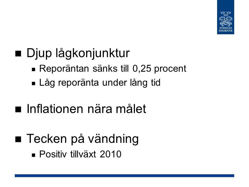 Låg reporänta under lång tid Procent, kvartalsmedelvärden Källa: Riksbanken Anm.