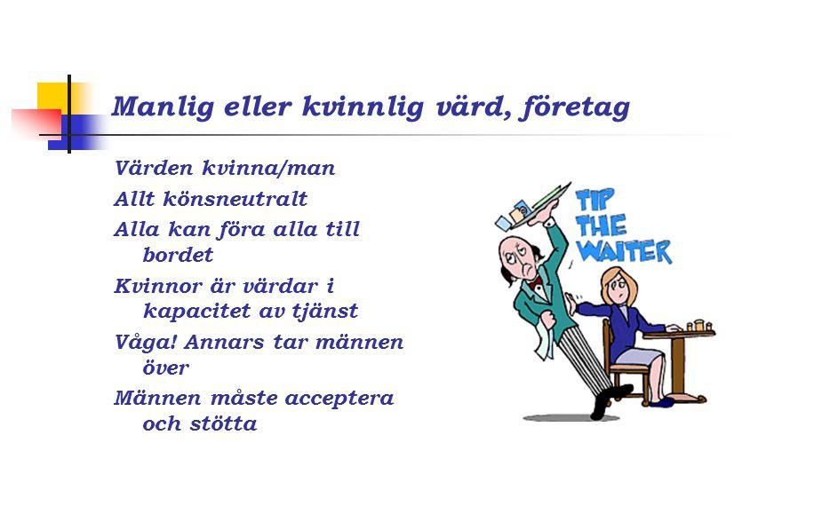 Manlig eller kvinnlig värd, företag Värden kvinna/man Allt könsneutralt Alla kan föra alla till bordet Kvinnor är värdar i kapacitet av tjänst Våga! A