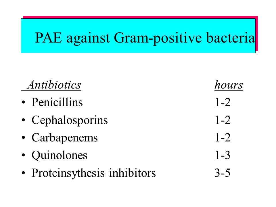 Antibioticshours Penicillins1-2 Cephalosporins1-2 Carbapenems1-2 Quinolones1-3 Proteinsythesis inhibitors3-5 PAE against Gram-positive bacteria