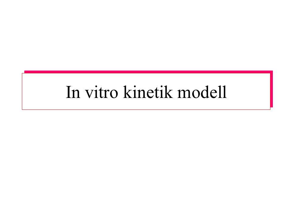 In vitro kinetik modell