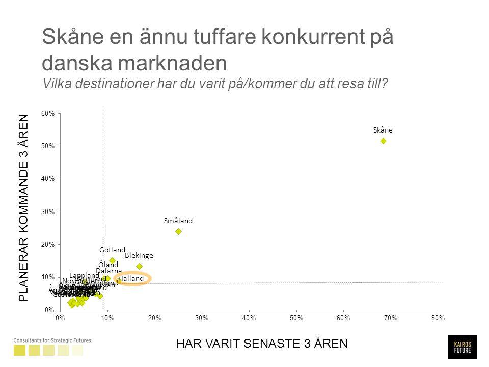 Skåne en ännu tuffare konkurrent på danska marknaden Vilka destinationer har du varit på/kommer du att resa till.