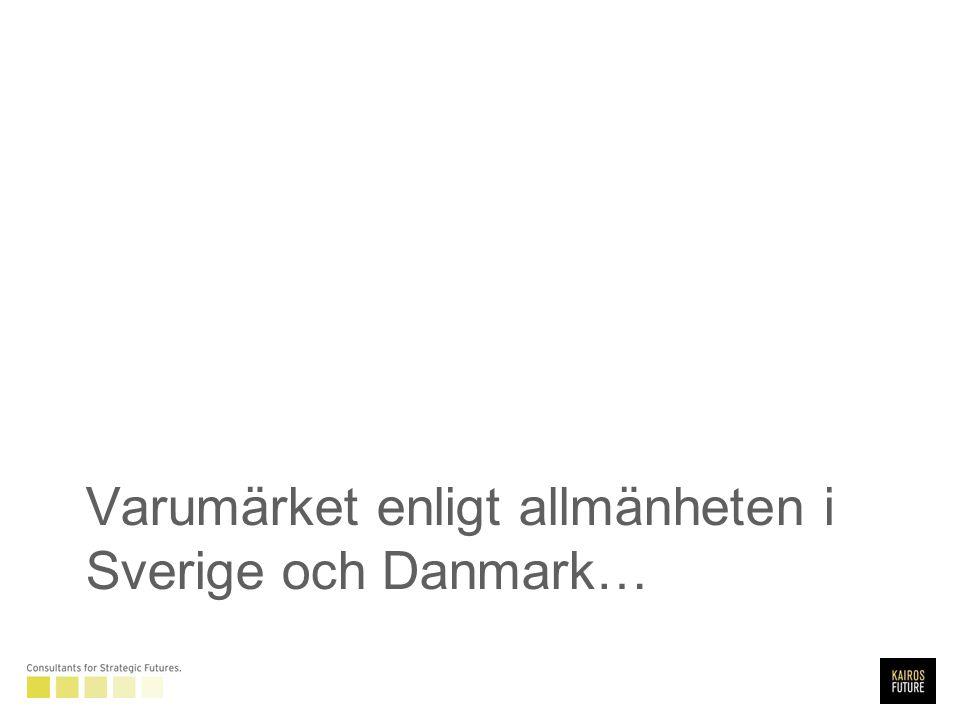 Varumärket enligt allmänheten i Sverige och Danmark…