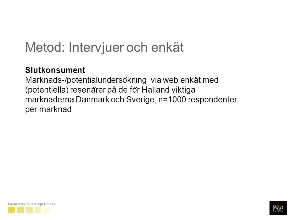 Metod: Intervjuer och enkät Slutkonsument Marknads-/potentialunderso ̈ kning via web enkät med (potentiella) resena ̈ rer på de fo ̈ r Halland viktiga marknaderna Danmark och Sverige, n=1000 respondenter per marknad