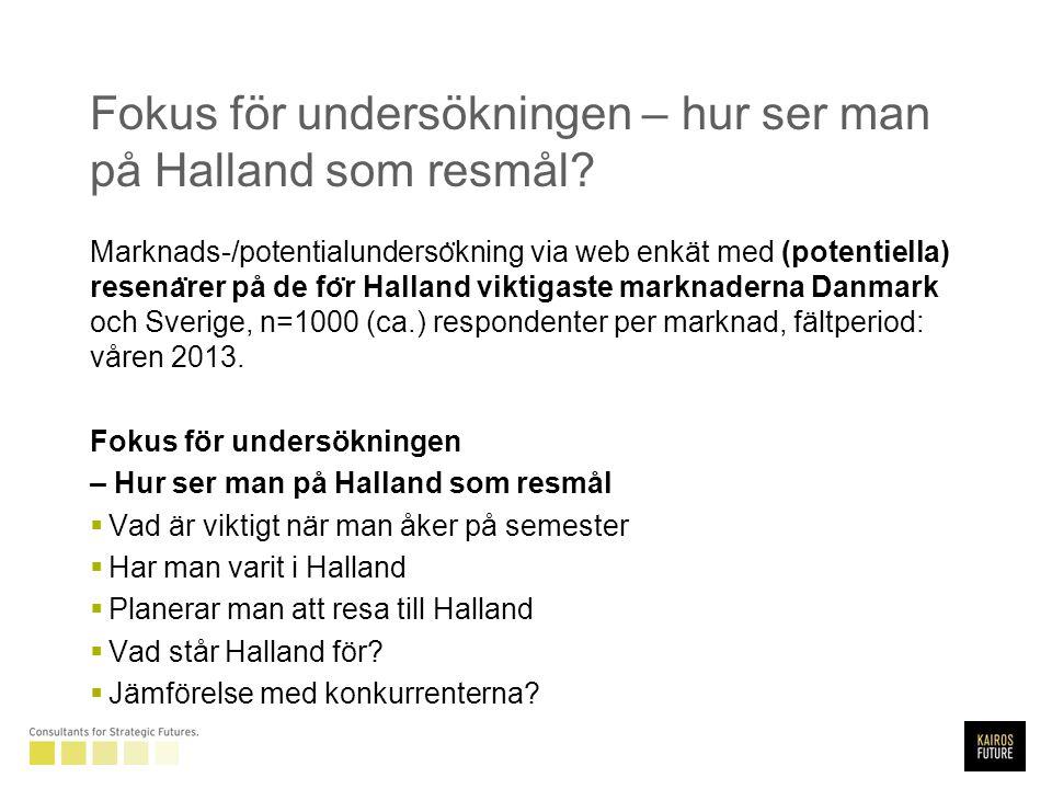 Fokus för undersökningen – hur ser man på Halland som resmål.